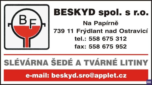 logo firmy BESKYD